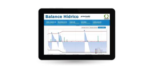 Balance hídrico priorizado v.4.0