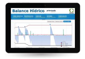 Hydric balance