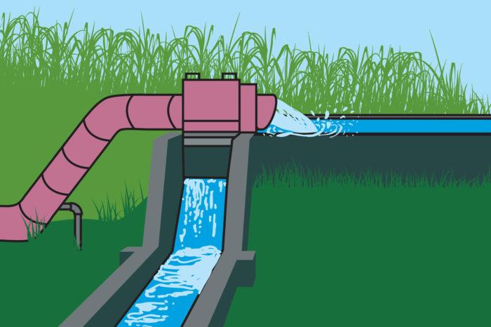 Balance hidrológico en oferta y demanda de agua para riego en una unidad productiva